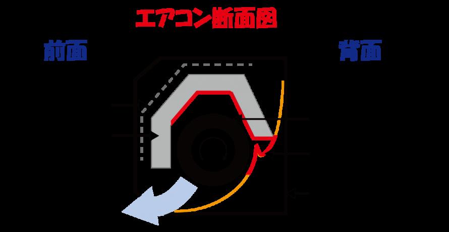 エアコン断面図